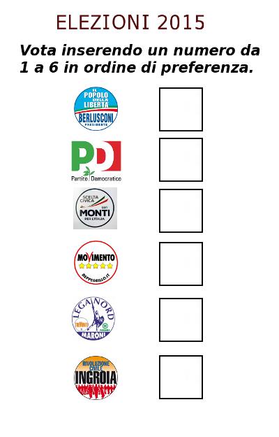 Scheda elettorale 2.0